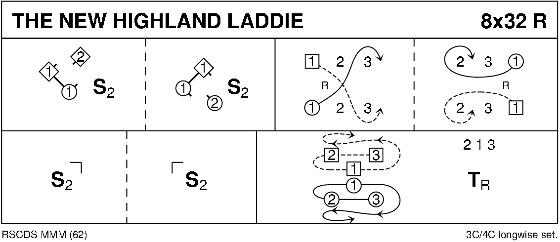 New Highland Laddie Keith Rose's Diagram