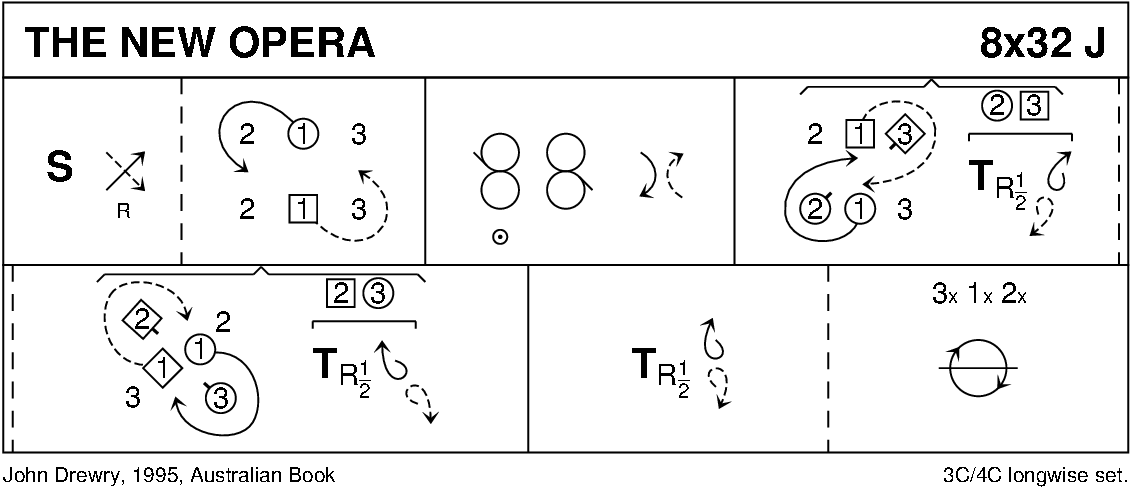 The New Opera Keith Rose's Diagram