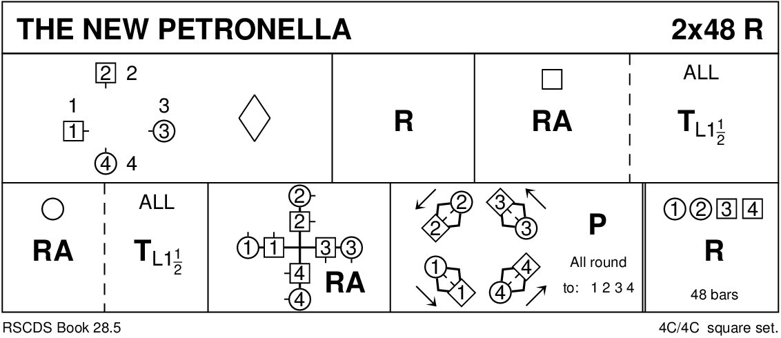 The New Petronella Keith Rose's Diagram