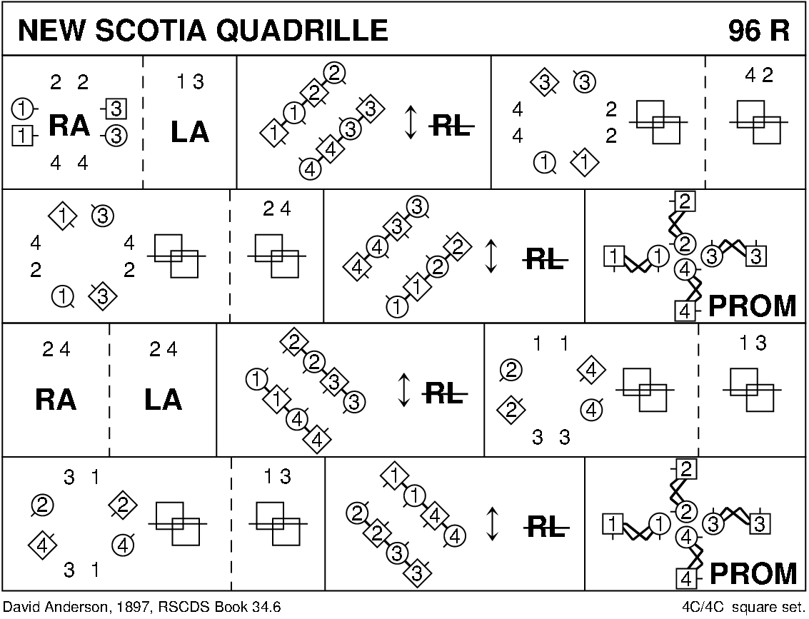 New Scotia Quadrille Keith Rose's Diagram