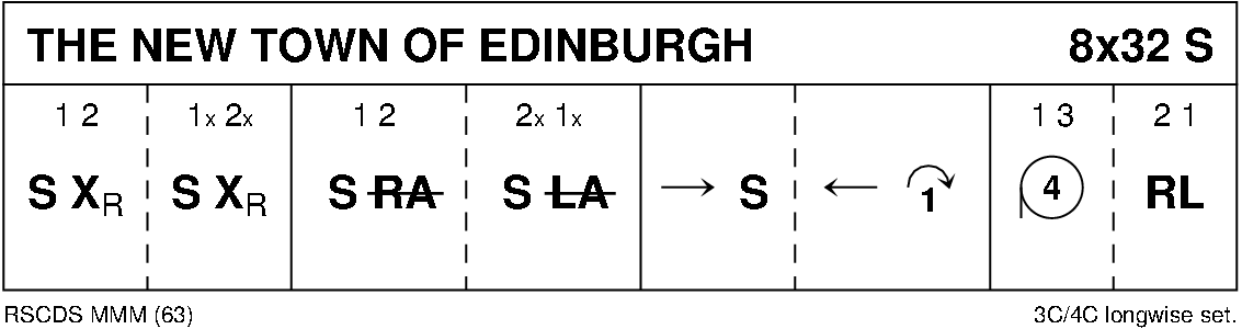 The New Town Of Edinburgh Keith Rose's Diagram