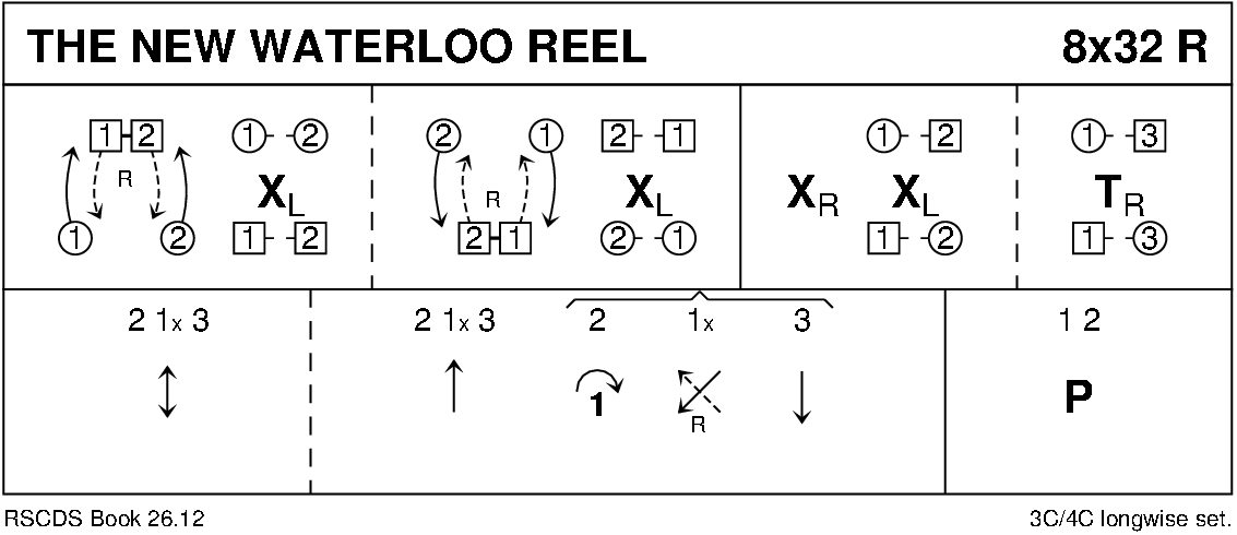 The New Waterloo Reel Keith Rose's Diagram