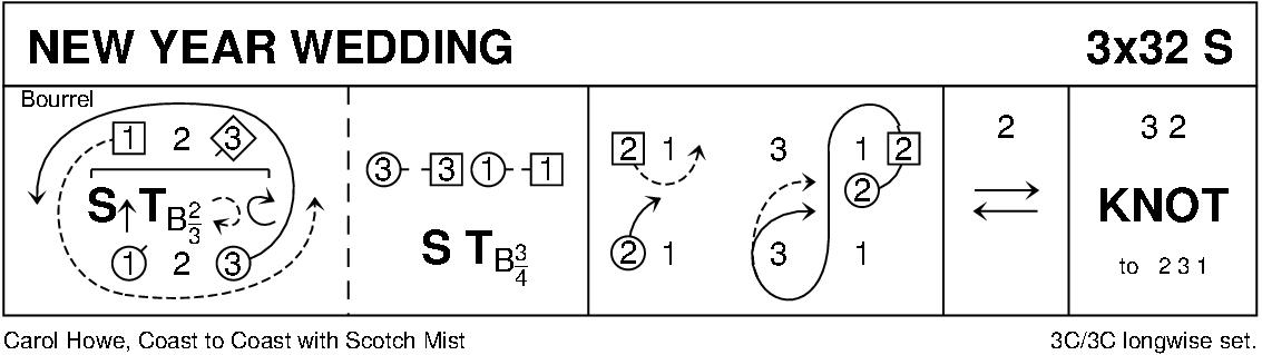 New Year Wedding Keith Rose's Diagram