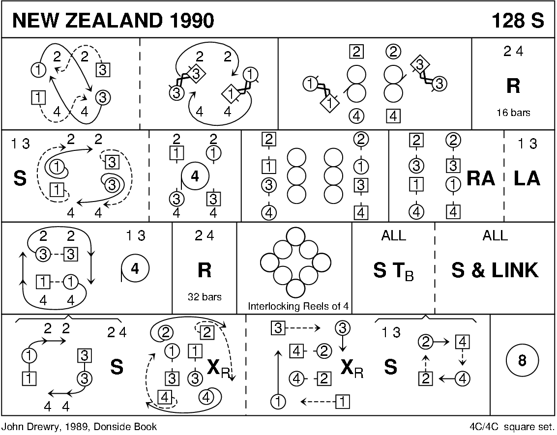 New Zealand 1990 Keith Rose's Diagram