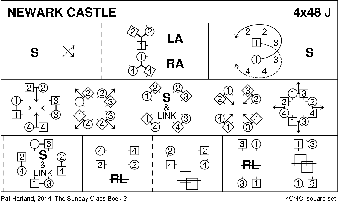 Newark Castle Keith Rose's Diagram