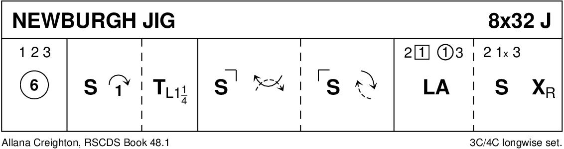 Newburgh Jig Keith Rose's Diagram