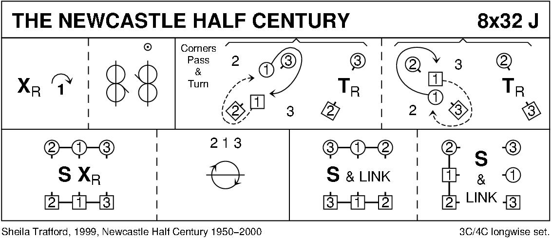 The Newcastle Half Century Keith Rose's Diagram
