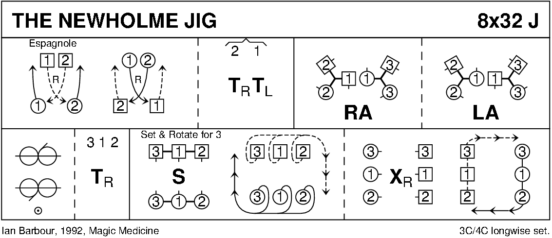 The Newholme Jig Keith Rose's Diagram