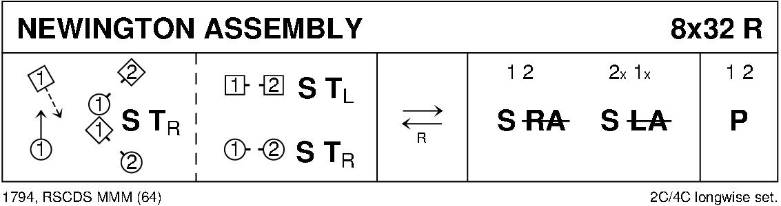 Newington Assembly Keith Rose's Diagram