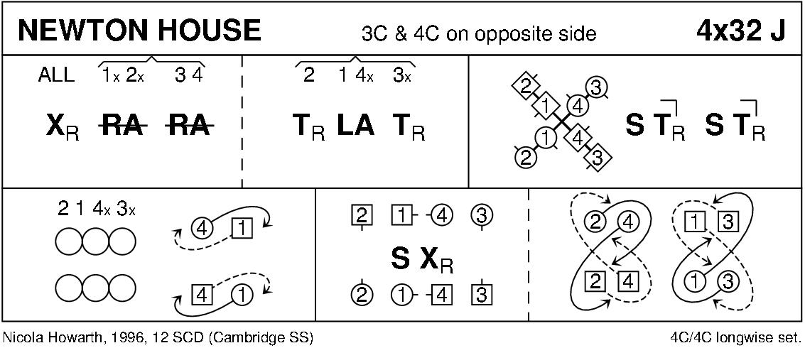 Newton House Keith Rose's Diagram