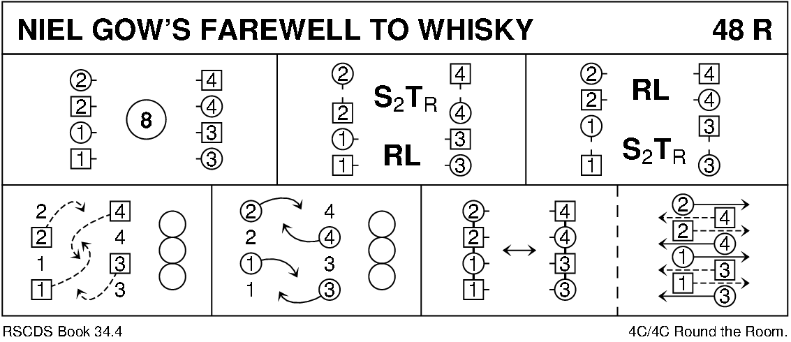 Niel Gow's Farewell To Whisky Keith Rose's Diagram