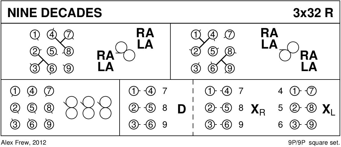 Nine Decades Keith Rose's Diagram