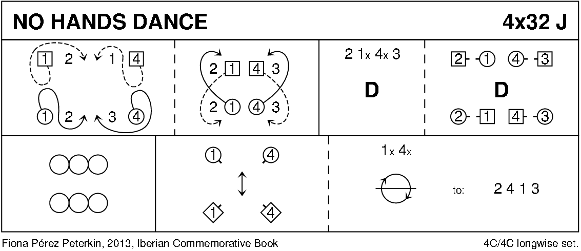 No Hands Dance Keith Rose's Diagram