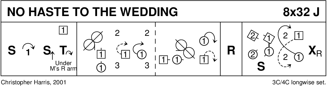 No Haste To The Wedding Keith Rose's Diagram