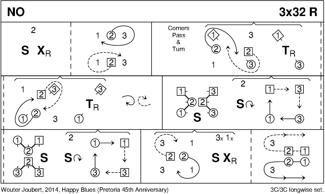 No Keith Rose's Diagram