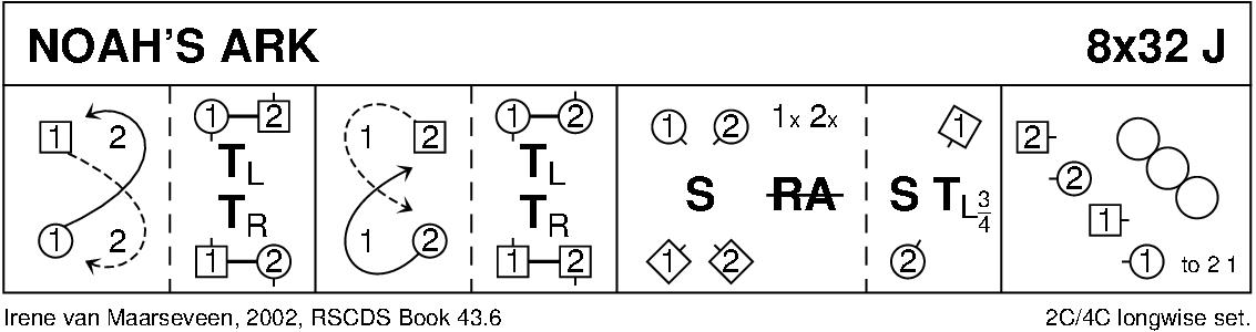 Noah's Ark (van Maarseveen) Keith Rose's Diagram