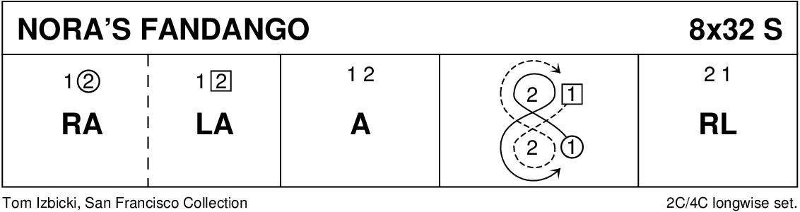 Nora's Fandango Keith Rose's Diagram