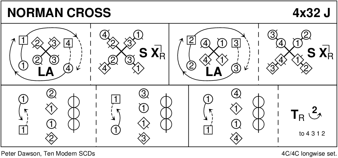 Norman Cross Keith Rose's Diagram