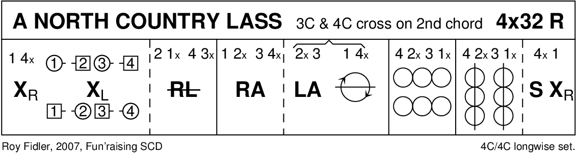North Country Lass Keith Rose's Diagram