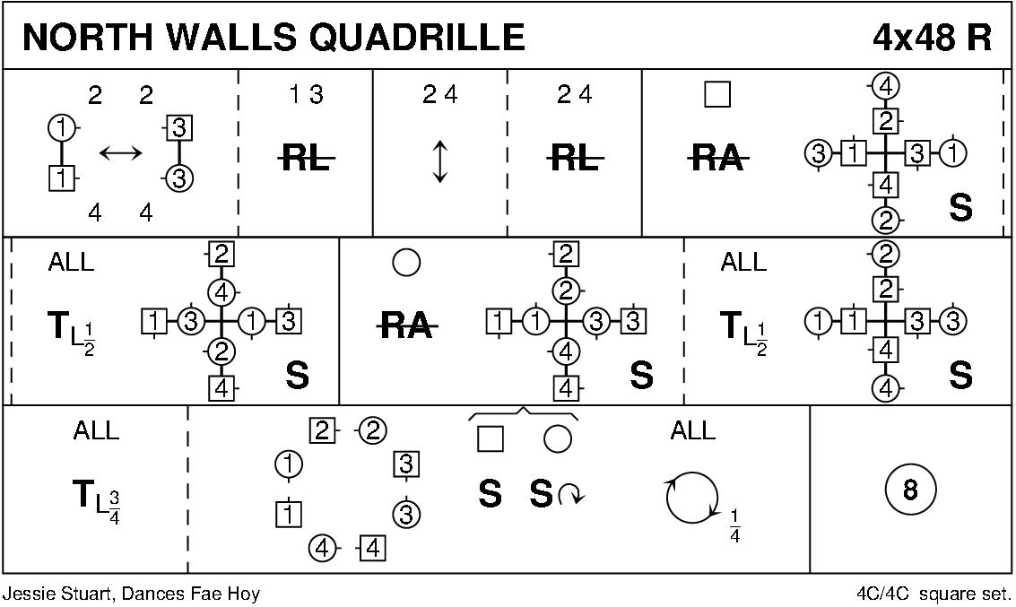North Walls Quadrille Keith Rose's Diagram