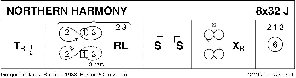 Northern Harmony Keith Rose's Diagram