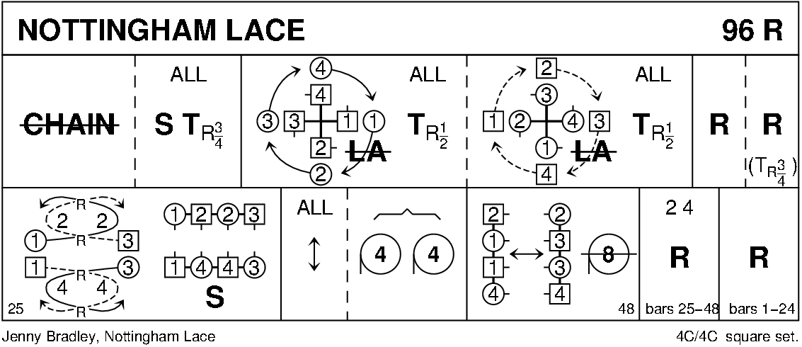 Nottingham Lace Keith Rose's Diagram
