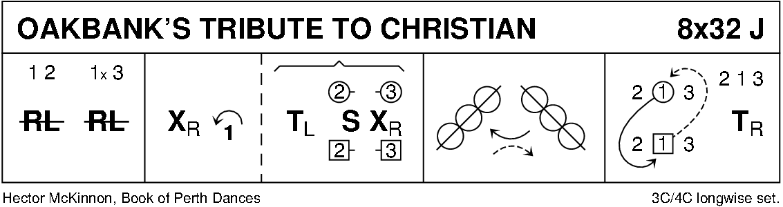 Oakbank's Tribute To Christian Keith Rose's Diagram
