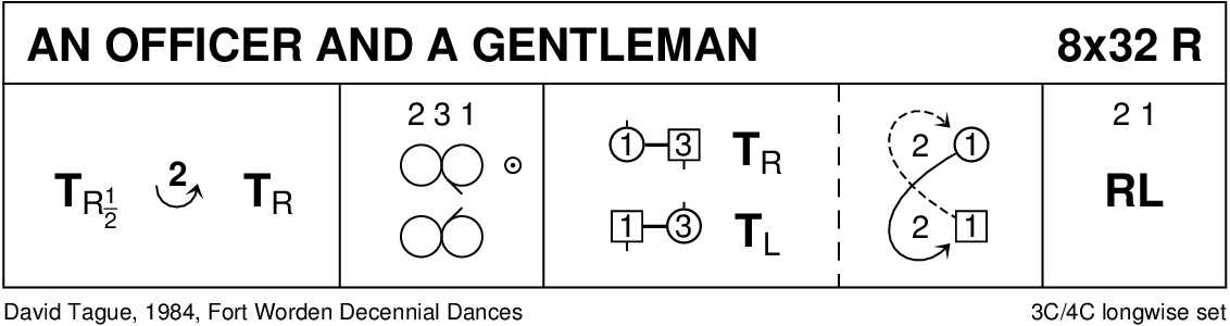 An Officer And A Gentleman Keith Rose's Diagram