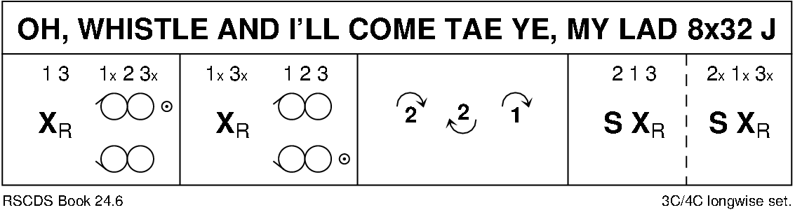Oh Whistle And I'll Come Tae Ye, My Lad Keith Rose's Diagram