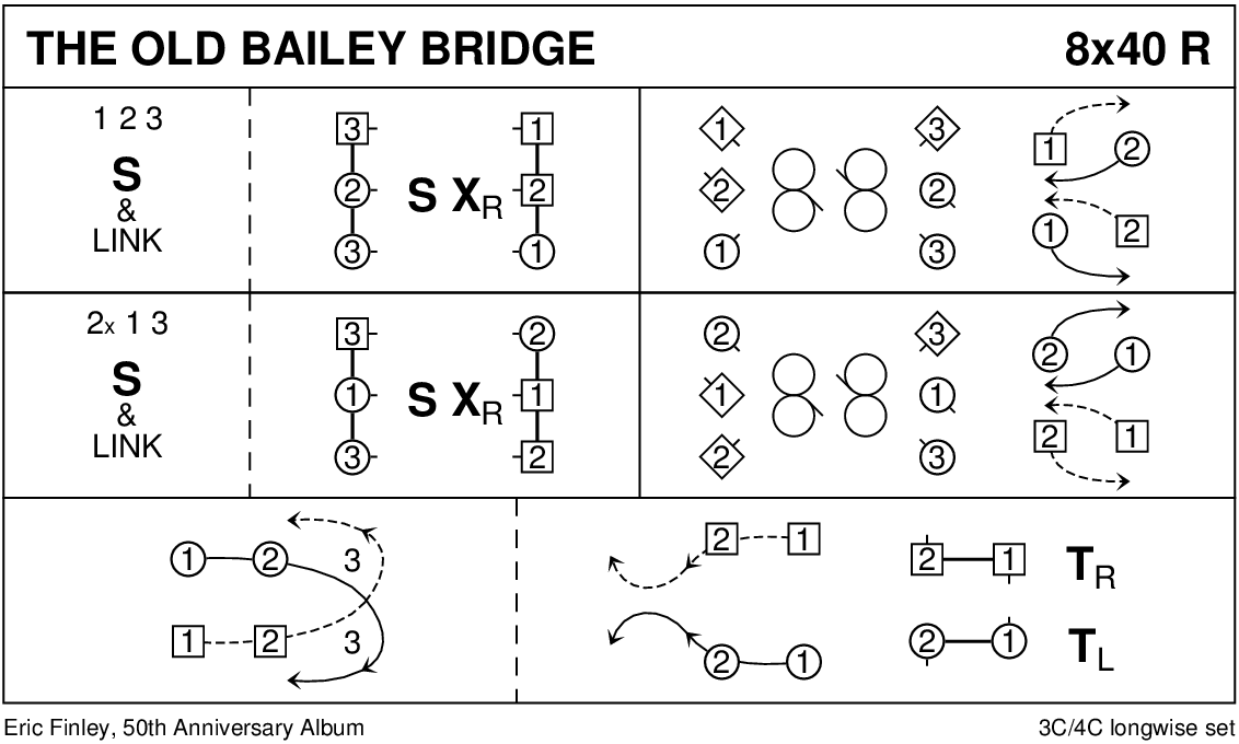The Old Bailey Bridge Keith Rose's Diagram