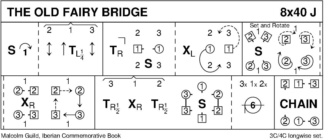 The Old Fairy Bridge Keith Rose's Diagram