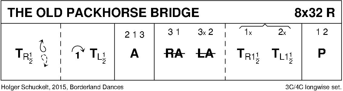 The Old Packhorse Bridge Keith Rose's Diagram