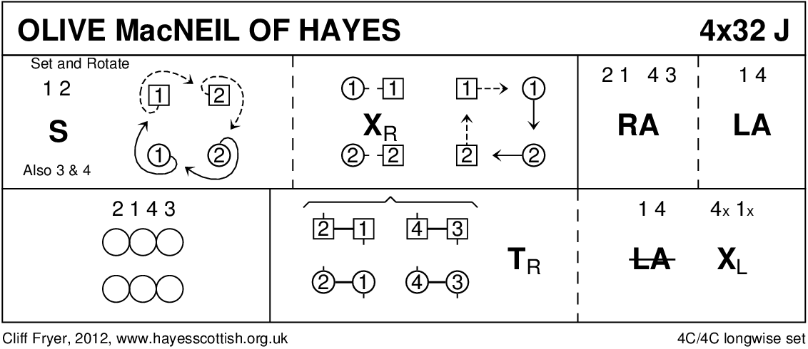 Olive MacNeil Of Hayes Keith Rose's Diagram