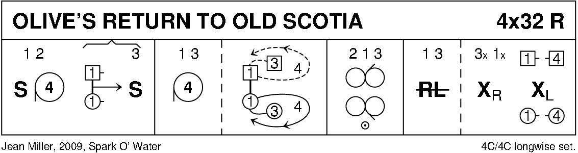 Olive's Return To Old Scotia Keith Rose's Diagram