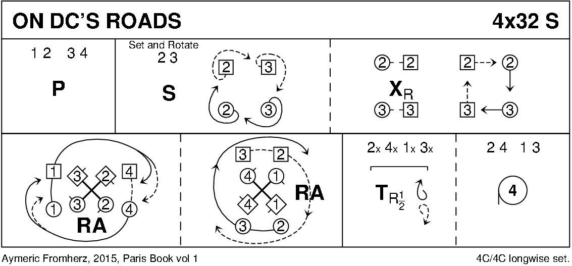 On DC's Roads Keith Rose's Diagram