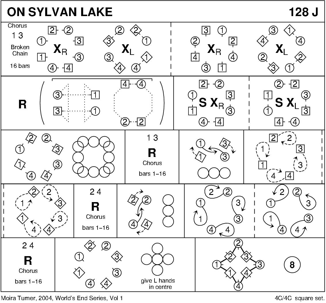 On Sylvan Lake Keith Rose's Diagram