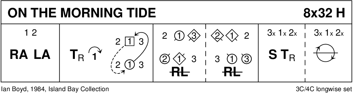 On The Morning Tide Keith Rose's Diagram