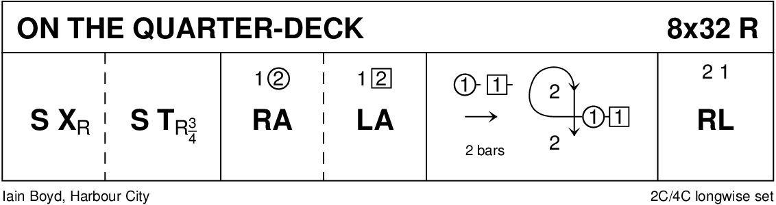 On The Quarter Deck Keith Rose's Diagram