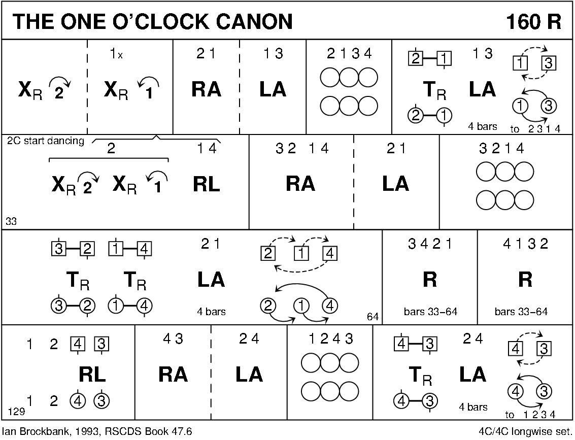 The One O'Clock Canon Keith Rose's Diagram