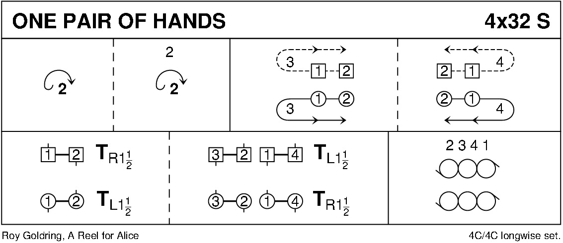 One Pair Of Hands Keith Rose's Diagram