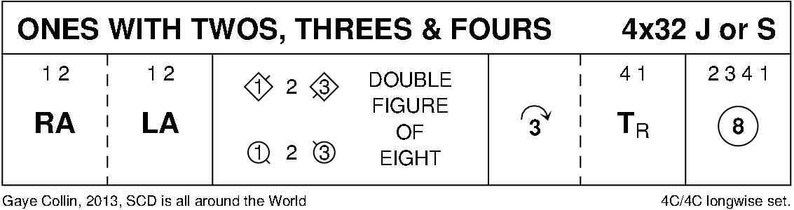 Ones With Twos, Threes And Fours Keith Rose's Diagram