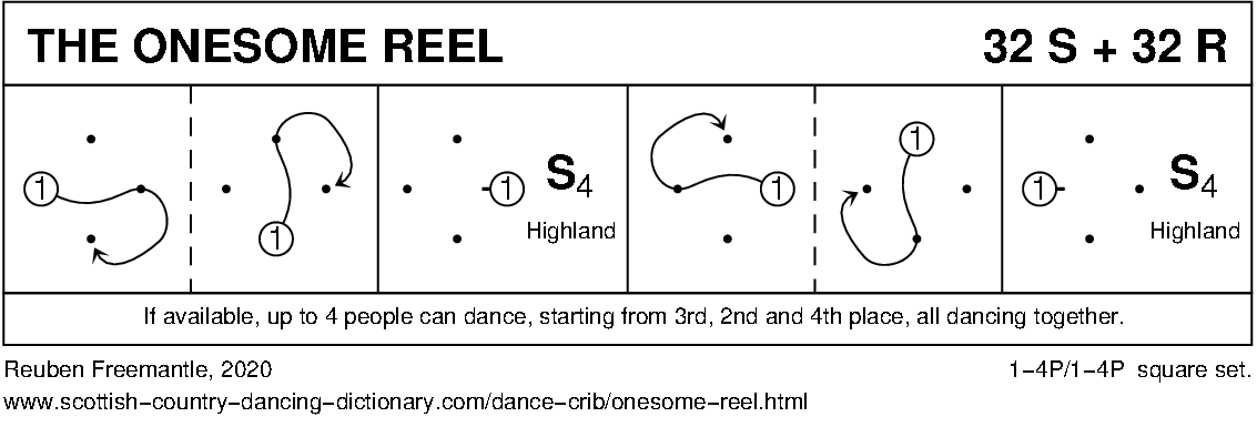 The Onesome Reel Keith Rose's Diagram