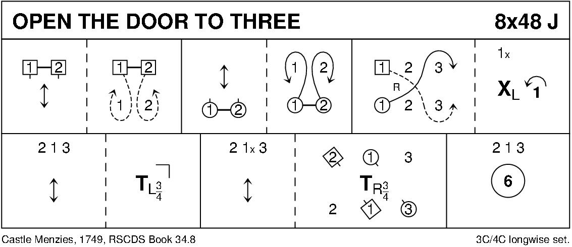 Open The Door To Three Keith Rose's Diagram