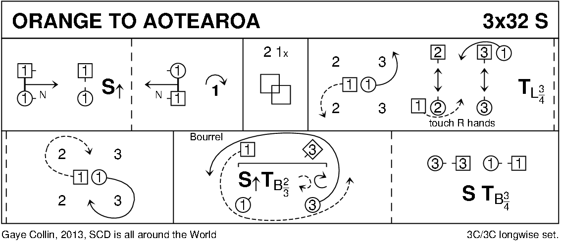 Orange To Aotearoa Keith Rose's Diagram