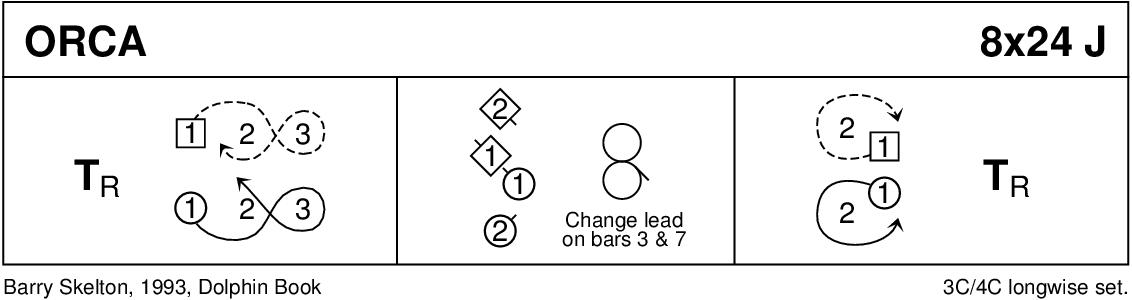 Orca Keith Rose's Diagram