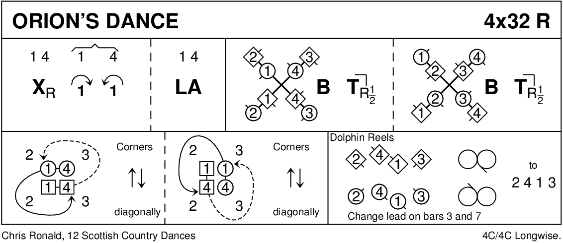 Orion's Dance Keith Rose's Diagram