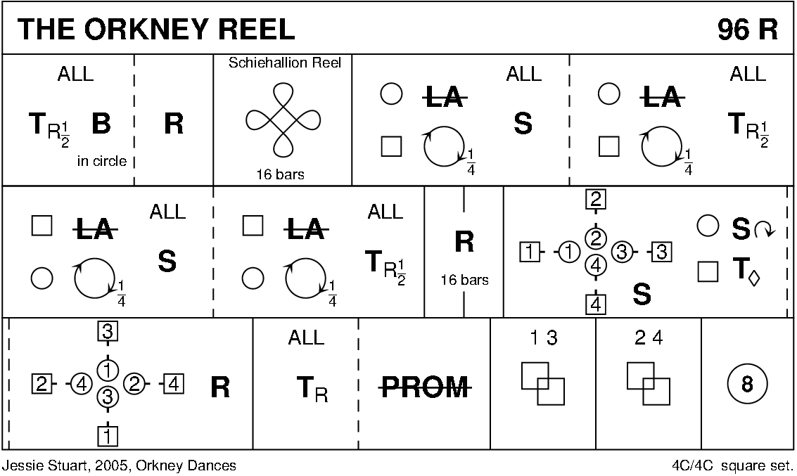 The Orkney Reel Keith Rose's Diagram