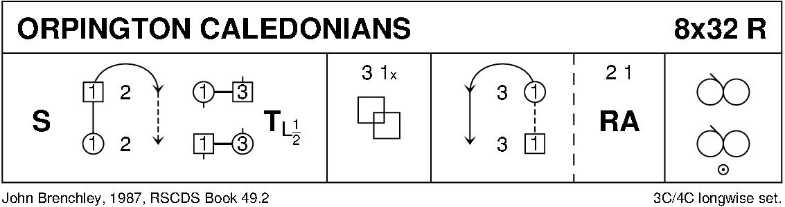 Orpington Caledonians Keith Rose's Diagram