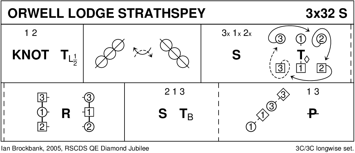 Orwell Lodge Strathspey Keith Rose's Diagram