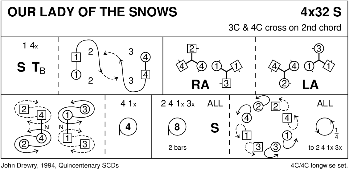 Our Lady Of The Snows Keith Rose's Diagram